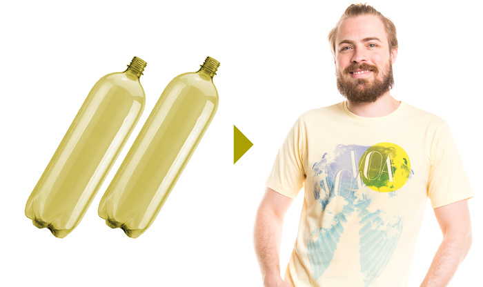Tiê moda sustentável Reciclagem de garrafas PETs